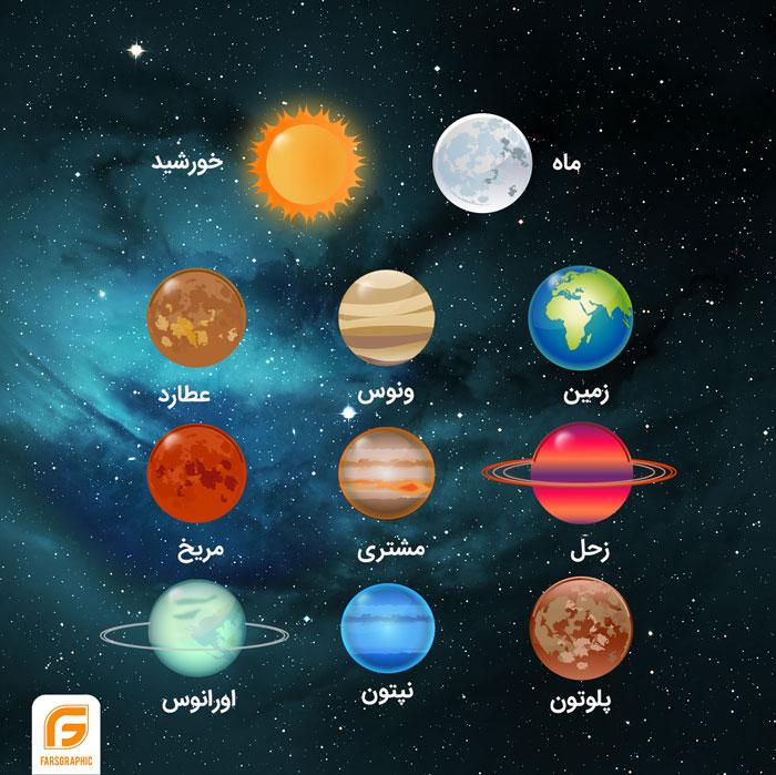 """دانلود فایل لایه باز """" سیاره های منظومه خورشیدی """""""